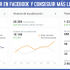 10 tips para crecer en Facebook y conseguir más likes y comentarios