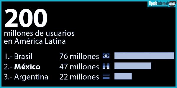 millones-de-usuarios-en-america-latina