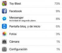 Cómo identificar qué aplicaciones están agotando la batería en un iPhone o iPad